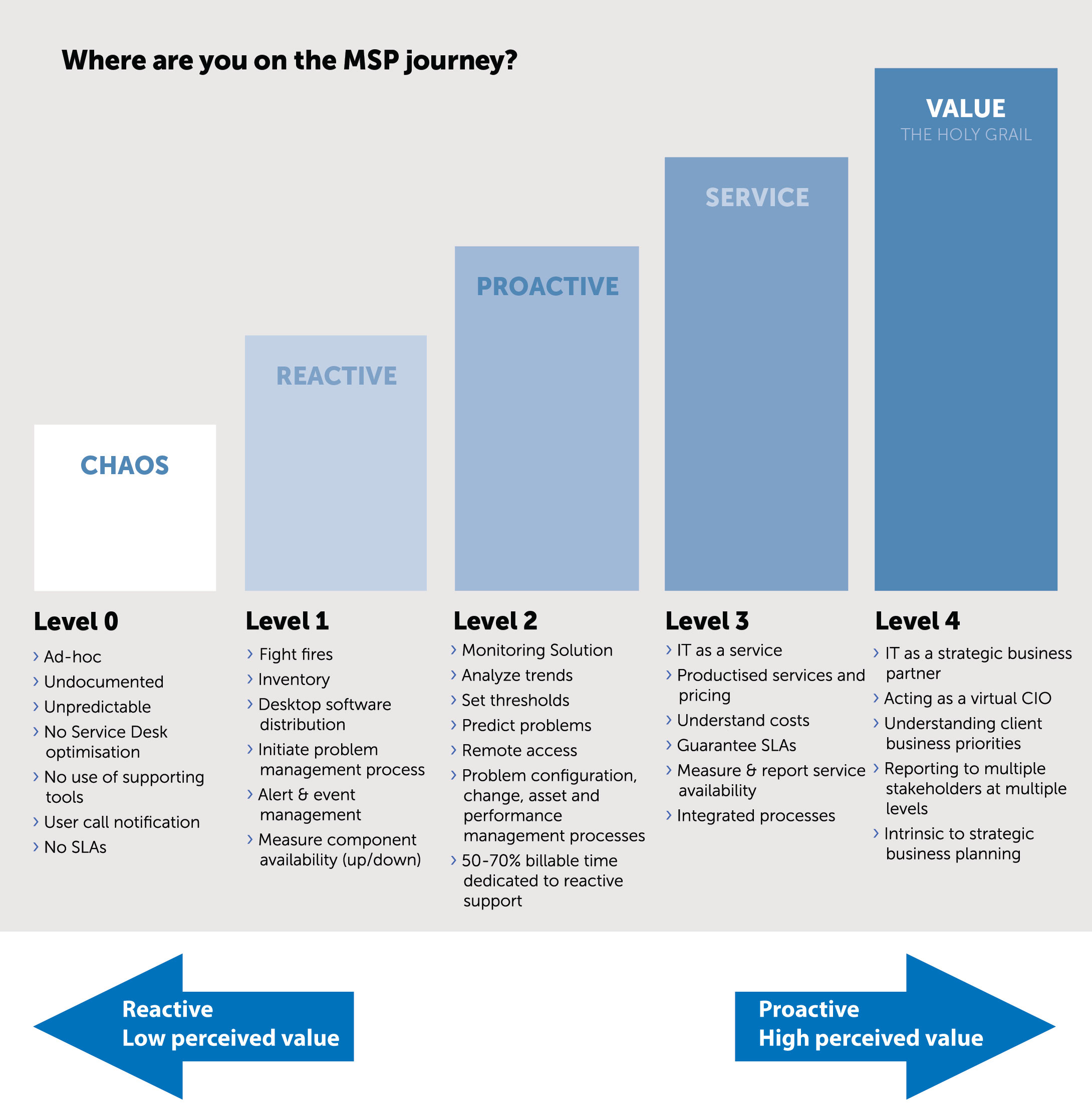 msp_journey_chart_2017